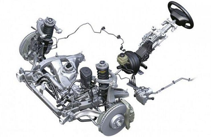 bmw active suspension system