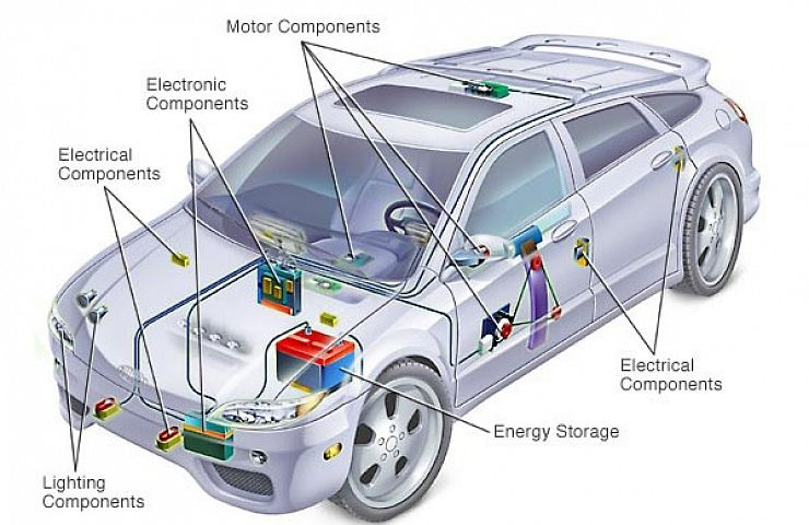 Electrical Car Systems 101 What Is It Ebay Motors Blog
