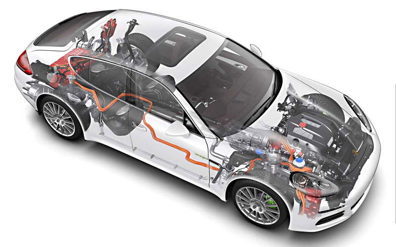 Generic Wiring Troubleshooting Checklist likewise Fuse Box 2010 Porsche Panamera in addition 16970 Need Wiring Diagram Power Windows Door besides 1995 Ford Mustang Voltage Regulator Wiring Diagram besides Ford Thunderbird 1995 Fuse Box Diagram Usa Version. on 1979 nissan fuel pump relay diagram