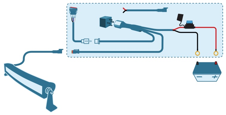Use the supplied wiring harness to ensure safe and reliable service for the life of the light bar.