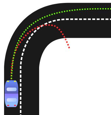 Diagram of oversteer